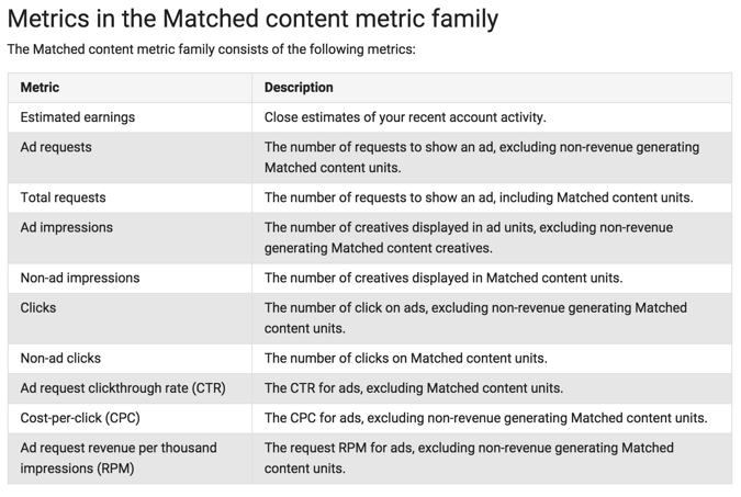 AdSense Matched Content – Complete Guide