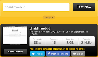 Kecepatan Loading Chaidir Weblog
