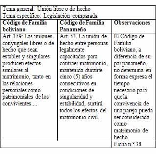 Ejemplo De Fichas De Trabajo Mixtas