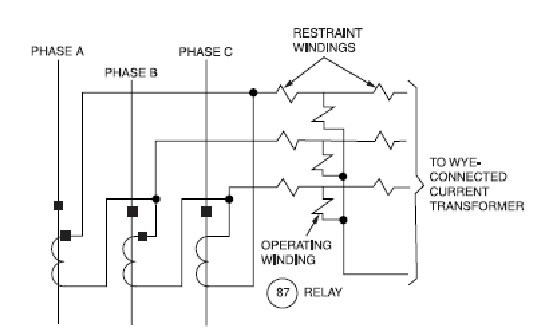 delta connected current transformers wiring diagram delta current transformers polarity and connections for relaying