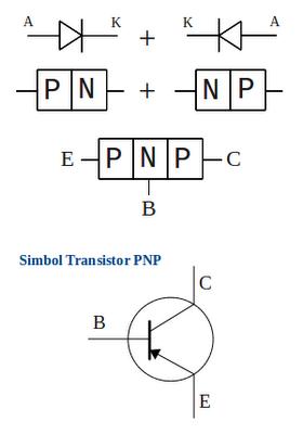 susunan-dan-simbol-transistor-pnp