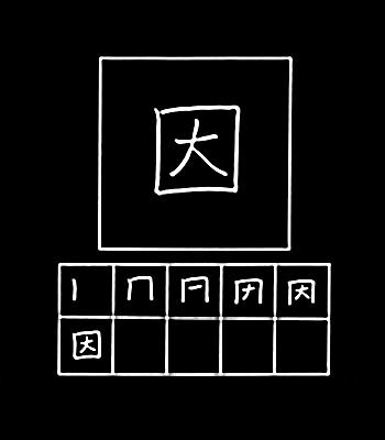 kanji penyebab