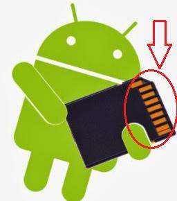 Cara Memperbaiki SD Card Tidak Terbaca Di HP Android