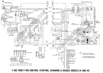 Ford F F Ignition C Starting C Charging C And Gauges Wiring Diagram on 1992 Chevy Sel Wiring Harness
