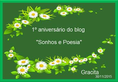 Niver blog