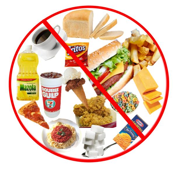 Fast Stomach Flattening Foods