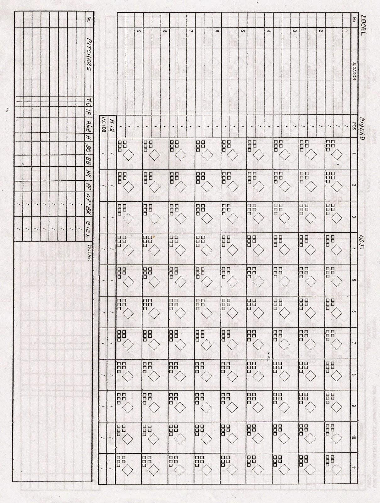 mi fuerte no es la escritura: hojas de anotacion para beisbol