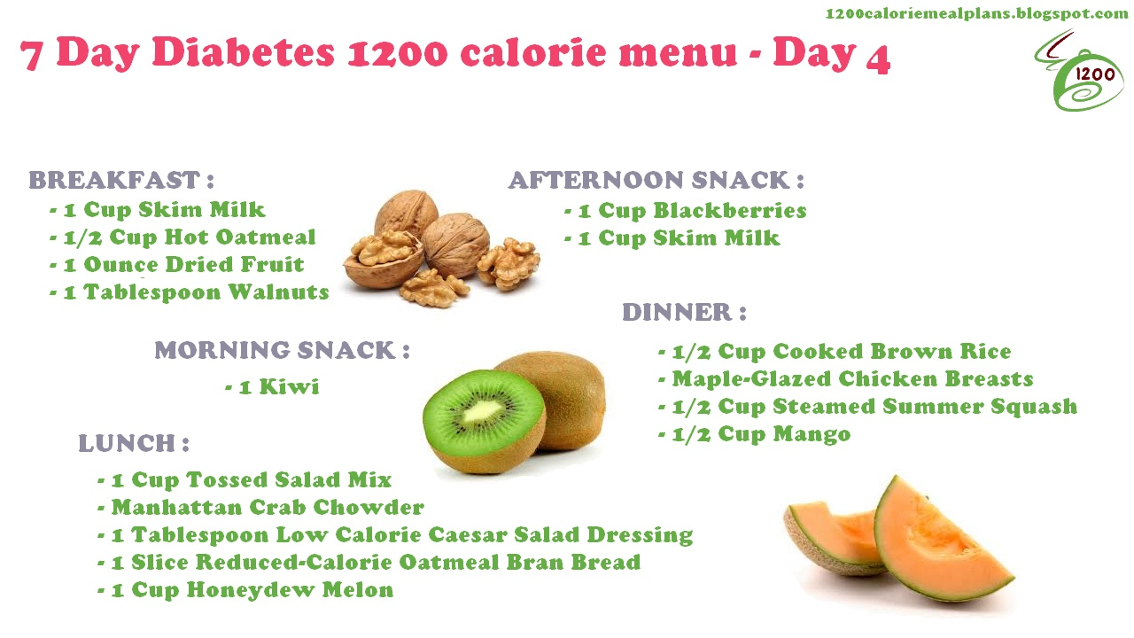 diabetes meal plan If you choose this approach, ask your doctor or a diabetes educator how many carbs to eat at each meal (45-60 grams per meal is an average, but your number could be different) an individualized .