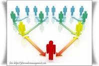makalah tentang max weber Pada makalah ini penulis akan menyajikan tentang teori perilaku sosial 12   bagaimana klasifikasi perilaku menurut max weber 5.