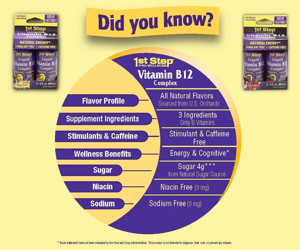 Hair Skin Nails Vitamins