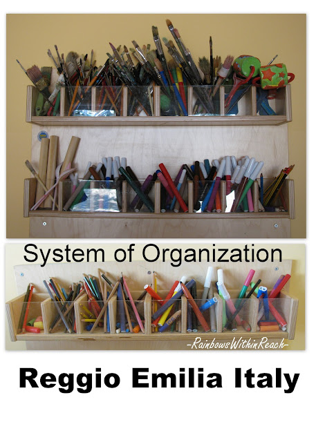 photo of: Organized Art materials in Reggio, Reggio Art supplies, Organized classroom,