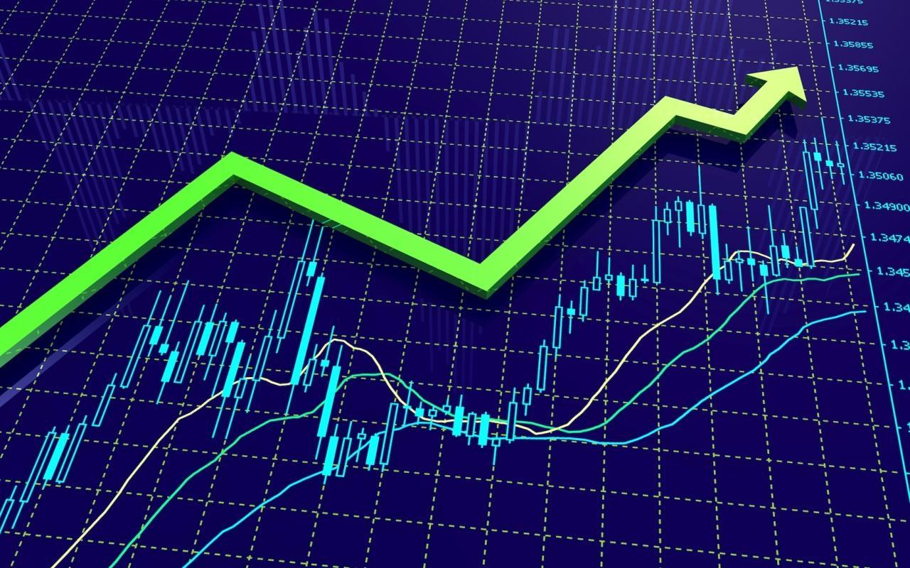 Fx trading model