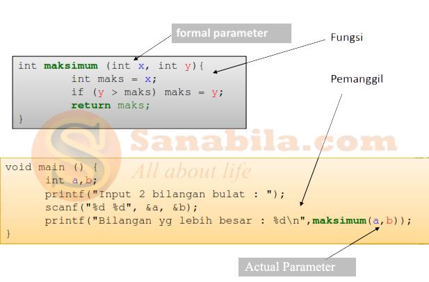 Contoh Program Modular