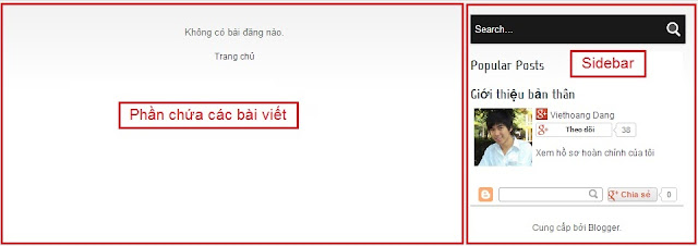 Bố cục của blogspot ngoài giao diện trang chủ