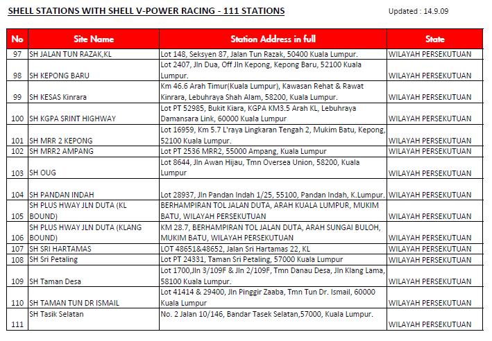 Stesen-shell-menjual-V-Power-Racing