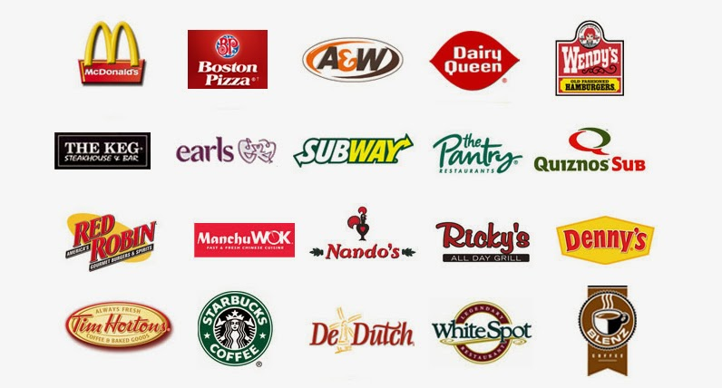famous fast food restaurant logos pictures to pin on