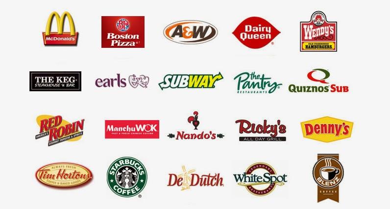 Fast food restaurants logos - photo#27