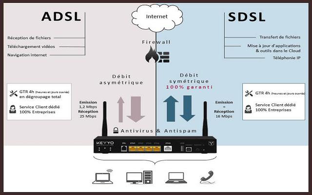 تعرف على الفرق بين ADSL image2+%289%29.png