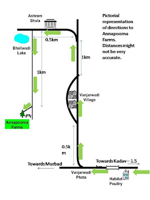 directions to annapoorna farms in karjat