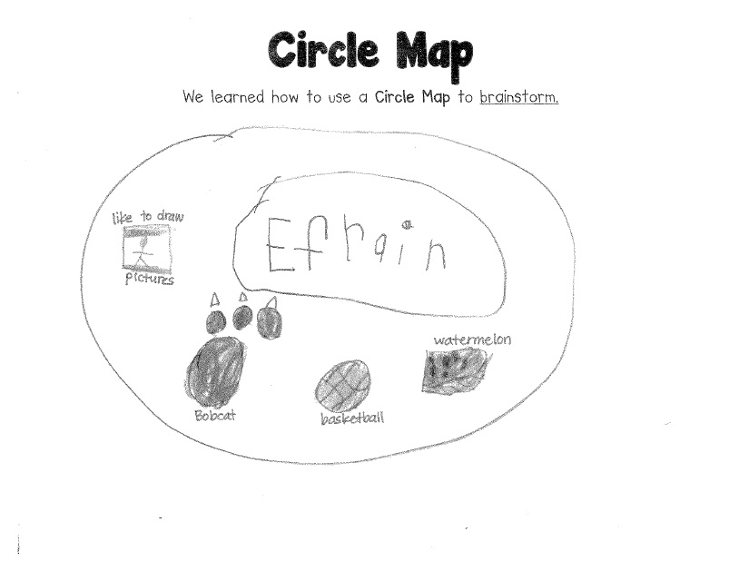 My Crazy Life In Kindergarten Anchor Charts And Circle Maps - Map making for kids