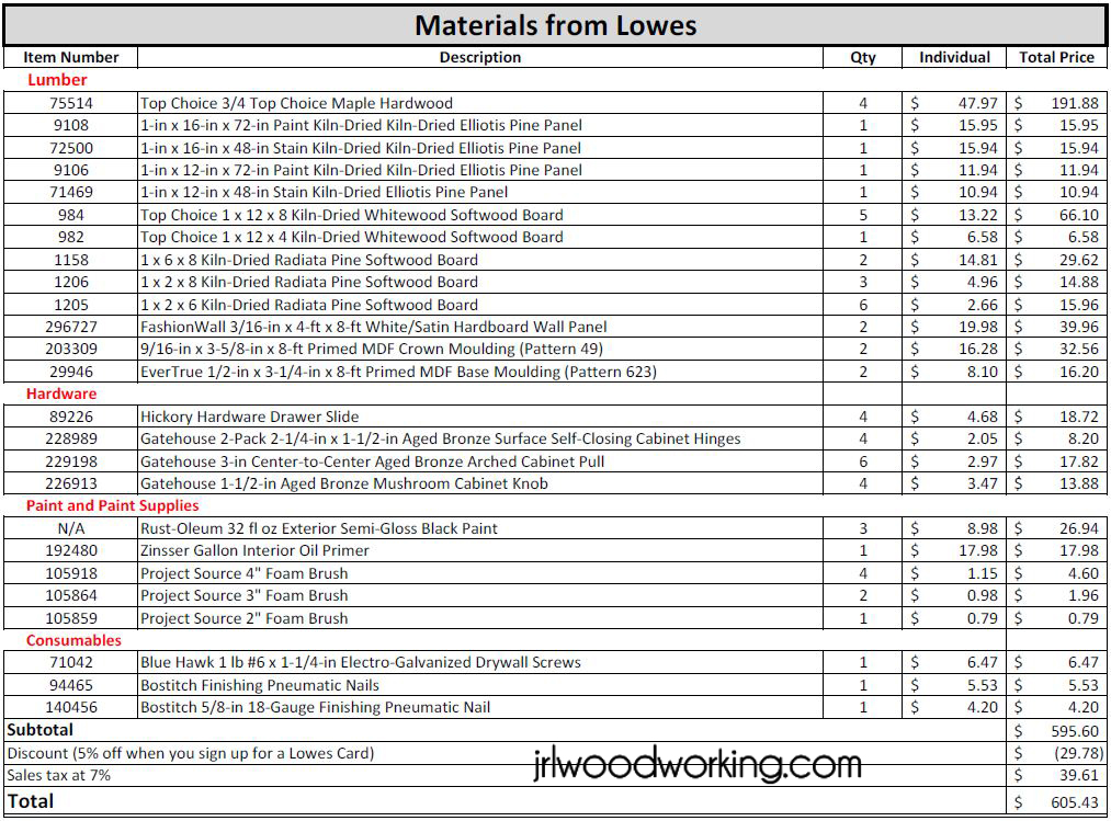 home construction materials list