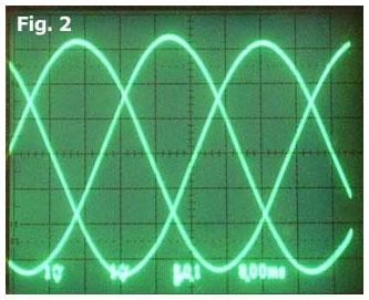 Sygnały Back-EMF trójfazowego silnika BLDC.