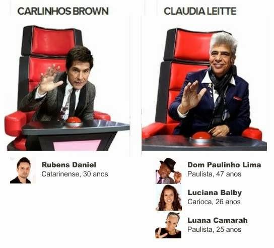 Participantes que foram selecionados pelos técnicos Daniel e Lulu Santos