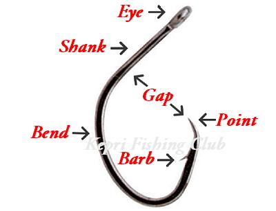 Mata kail ialah salah satu alat utama untuk memancing yang pada jaman sekarang ini kebany Begini Kupas Tuntas Tentang Mata Kail