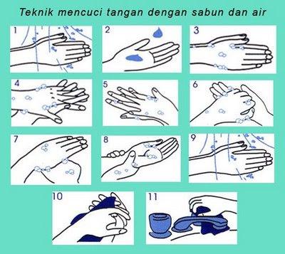 ... langkah di atas inilah 10 langkah mencuci tangan dengan sabun dan air