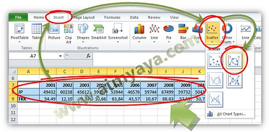 Gambar: Membuat grafik scatter di Microsoft Excel