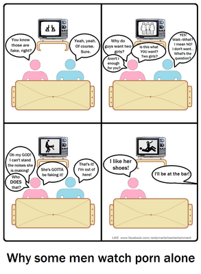 Women watching porn, porn, men watching porn