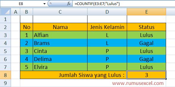 Cara Menggunakan Fungsi COUNTIF di Excel