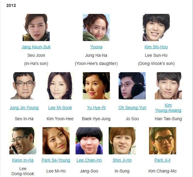 amourpixie : ( Korean Drama ) Love Rain