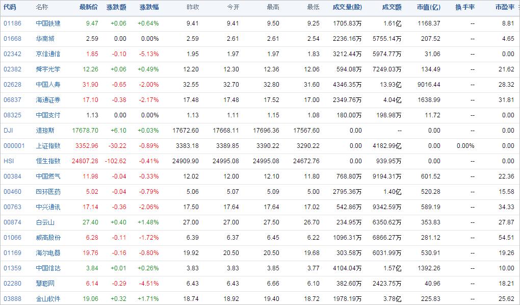 中国株コバンザメ投資ウォッチ銘柄watch20150127