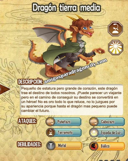 imagen de las caracteristicas del dragon tierra media