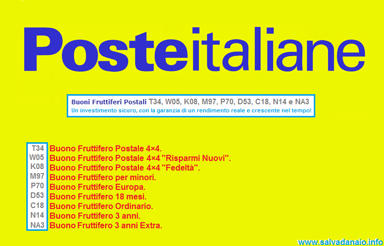 rendimento-anno-buoni-fruttiferi-postali-BFP-T34-W05-K08-M97-P70-D53-C18-N14-NA3