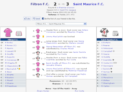 Filtron F.C. Vs Saint Maurice F.C.