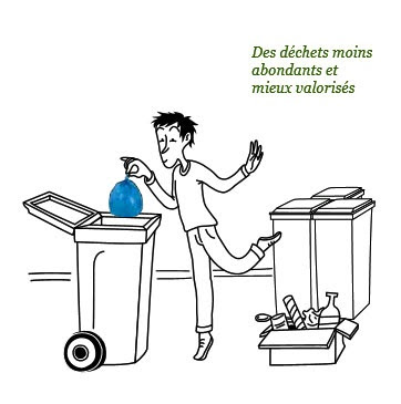 http://ecocitoyens.ademe.fr/sites/default/files/guide_ademe_reduire_ses_dechets.pdf