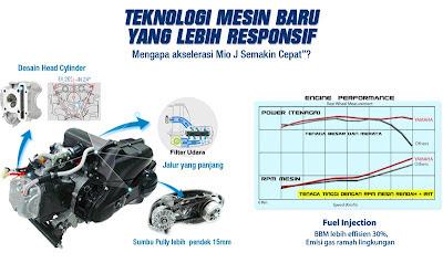 Teknologi Mesin Motor Matic Yamaha Mio J