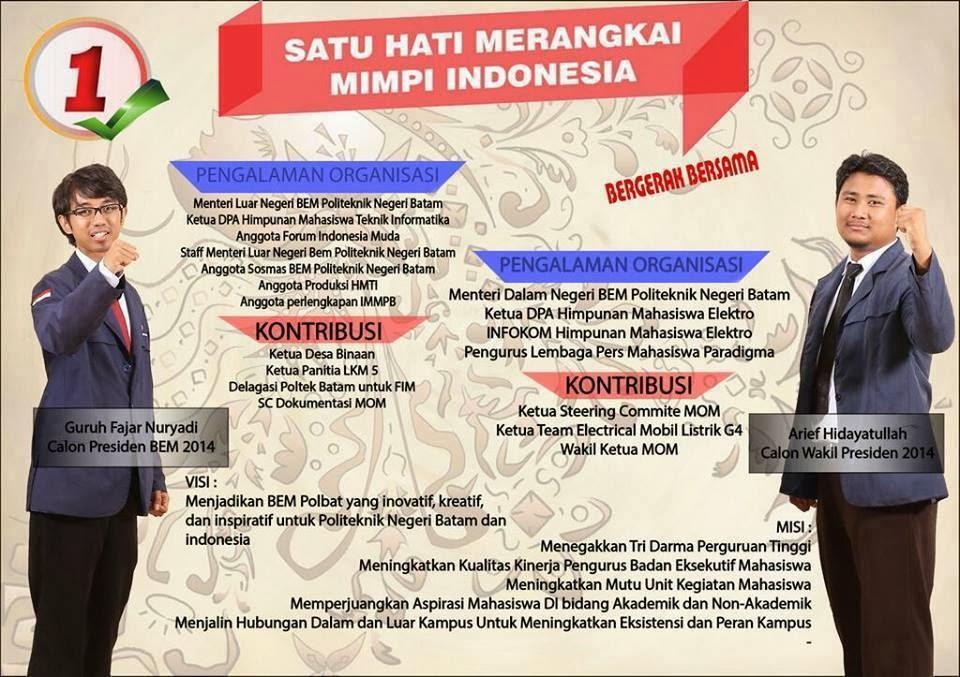 Kandidat 1 Capresma Politeknik Negeri Batam