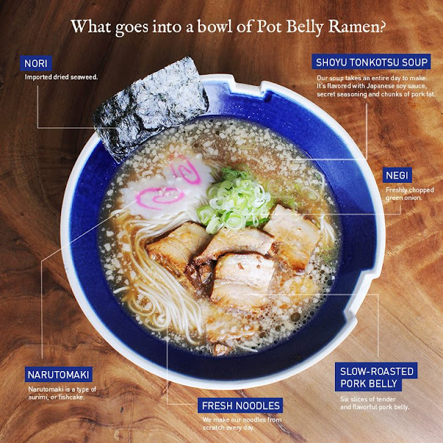 Pot Belly Ramen at Hanamaruken Ramen