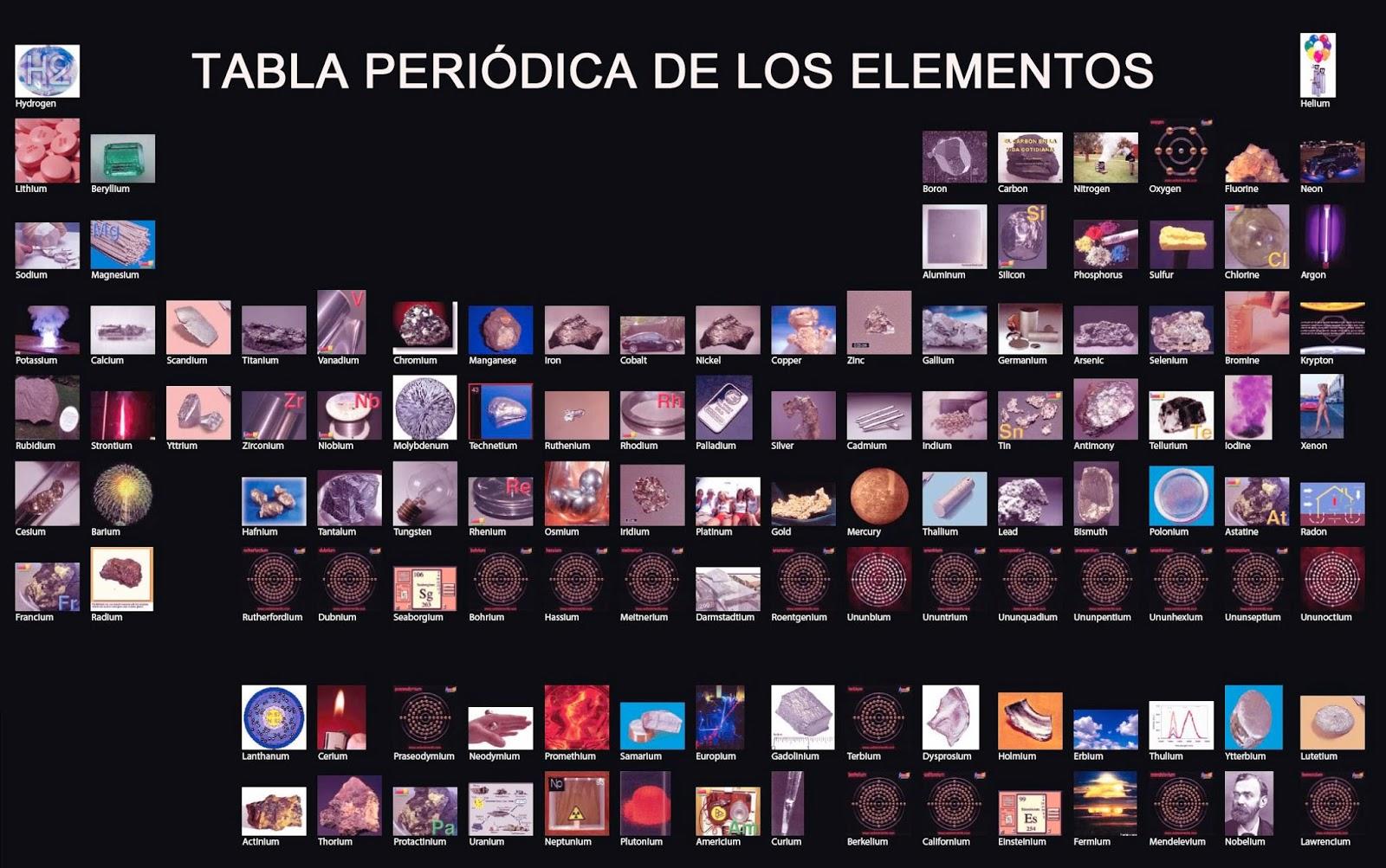 Aula virtual fisicoqumica 2do ao escuela n 3015 prof anibal tablas peridicas con ejemplos de elementos urtaz Choice Image