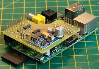 Gerador fotovoltaico com Raspberry Pi