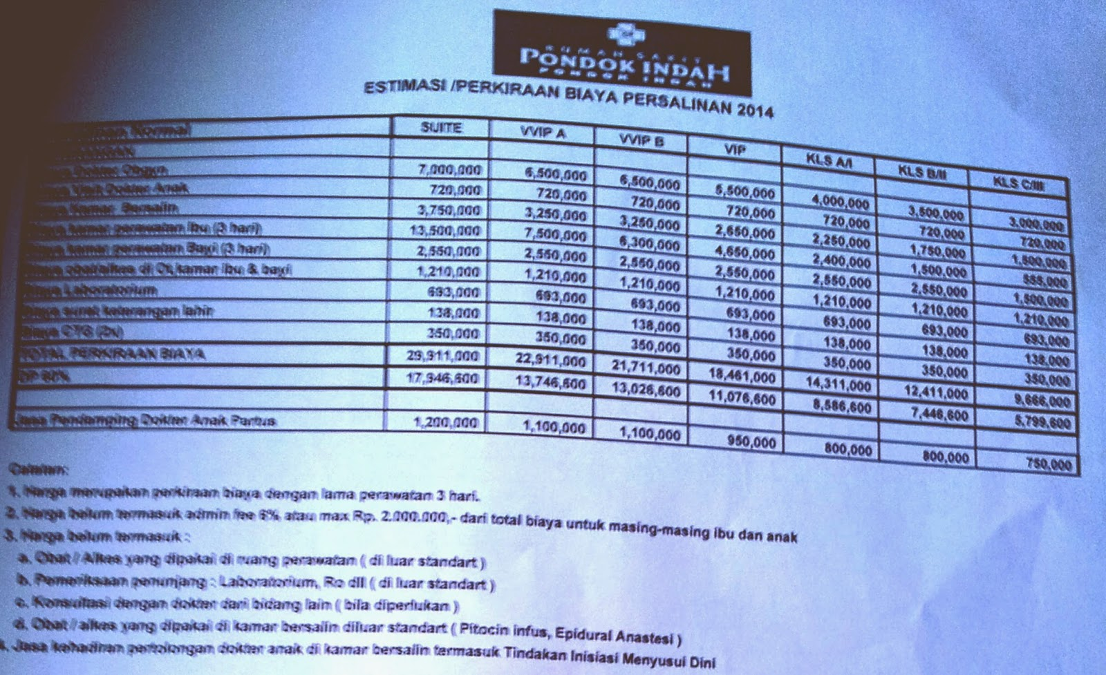 Daftar Harga Melahirkan Di Rumah Sakit Jakarta Myxl Forum Beta