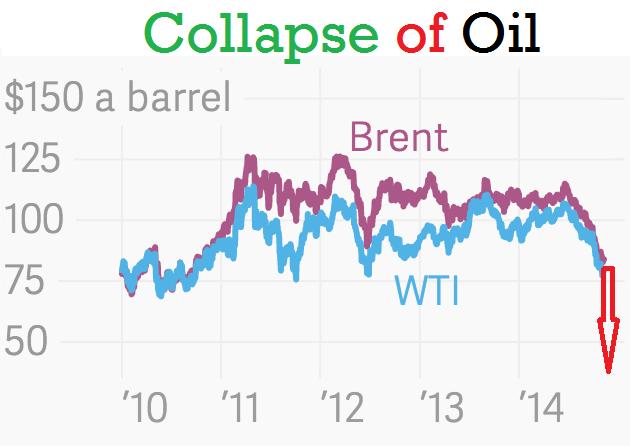 Collapse of Oil Stocks 2014