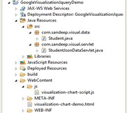 download pdf library javax servlet http httpservletrequest