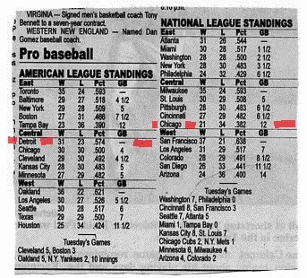 baseball standings June 2014