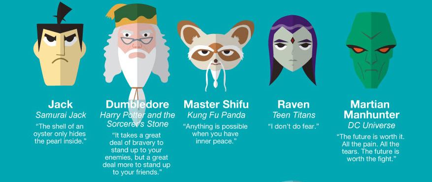 Kid N Play Cartoon Characters : Geek effect life wisdom from beloved kid s characters