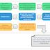 Penting! Syarat, Cara dan Alur Pendaftaran CPNS 2014
