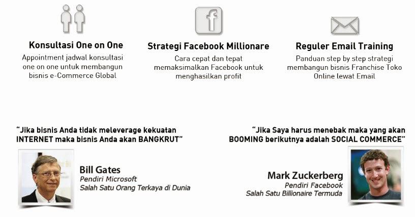 belajar bisnis online 2015, bisnis e-commerce 2015, bisnis franchise toko online 2015, bisnis ibu rumah tangga 2015, bisnis online yang menjanjikan, daftar peluang bisnis 2015, jeunesse global indonesia,
